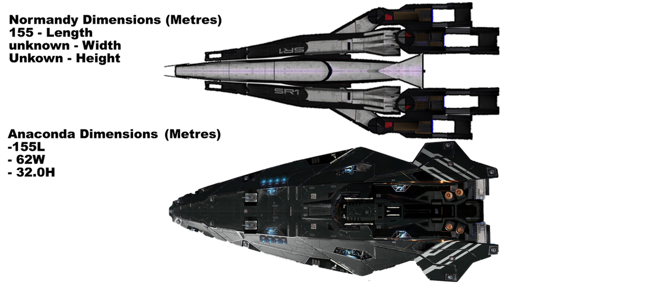 Elite Dangerous: Critism on crew and ship sizes [Serious