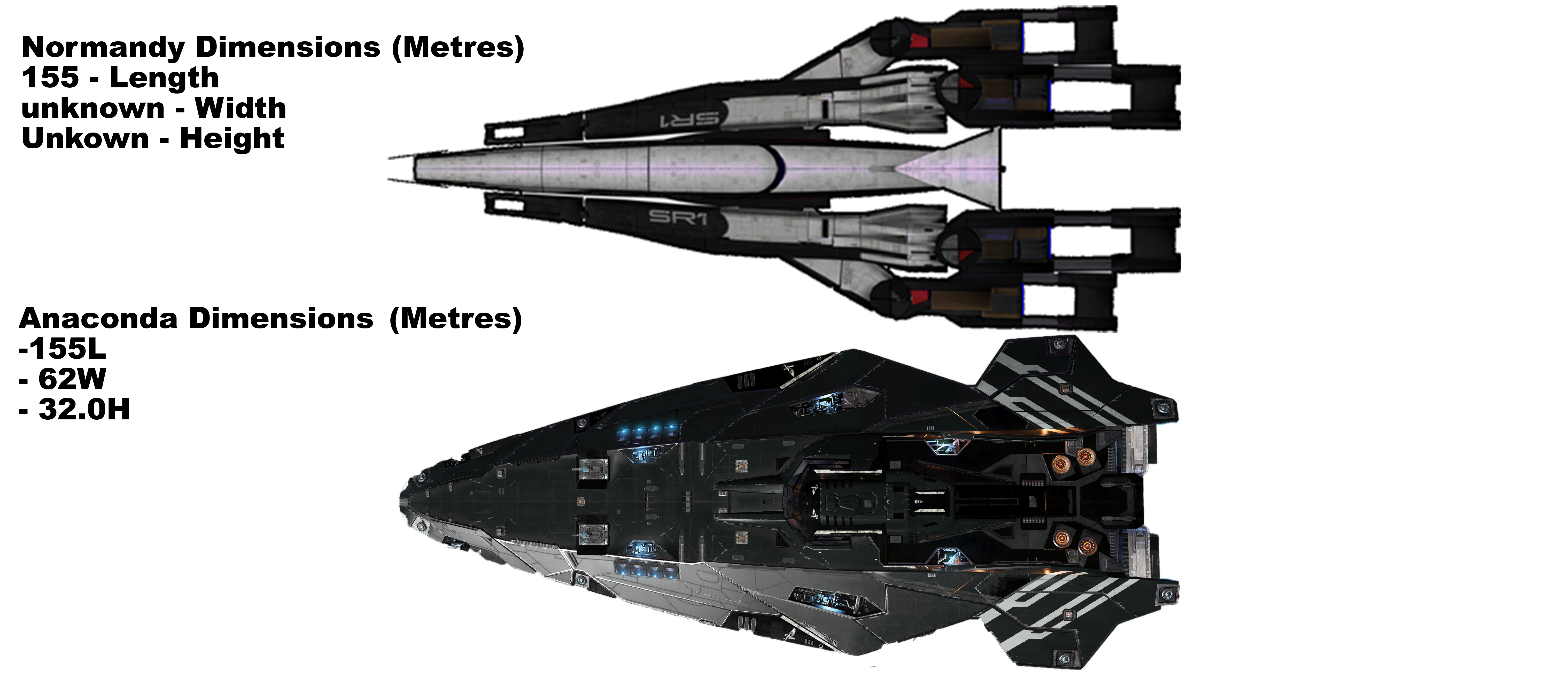 Elite Dangerous: Critism on ship sizes by Amalgamation100 on