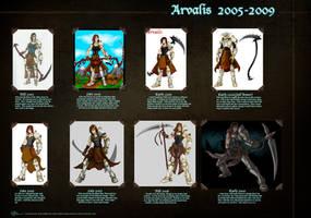 Arvalis 2005-2009 by arvalis
