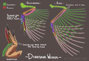 Mini Wing Tutorial