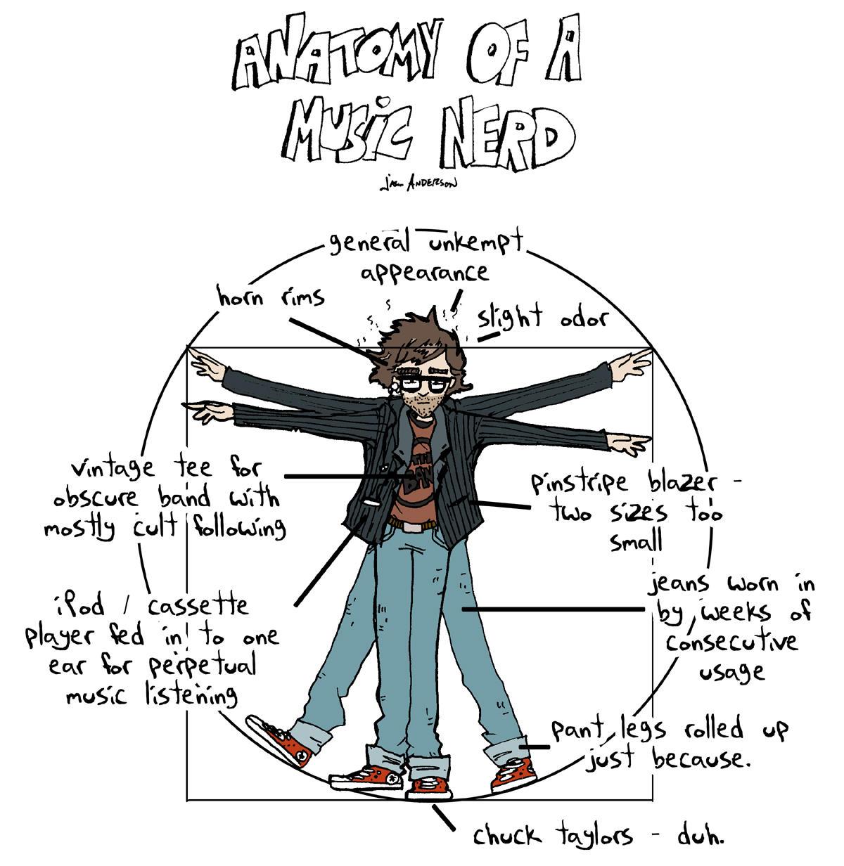 Anatomy of music 6360944 - follow4more.info
