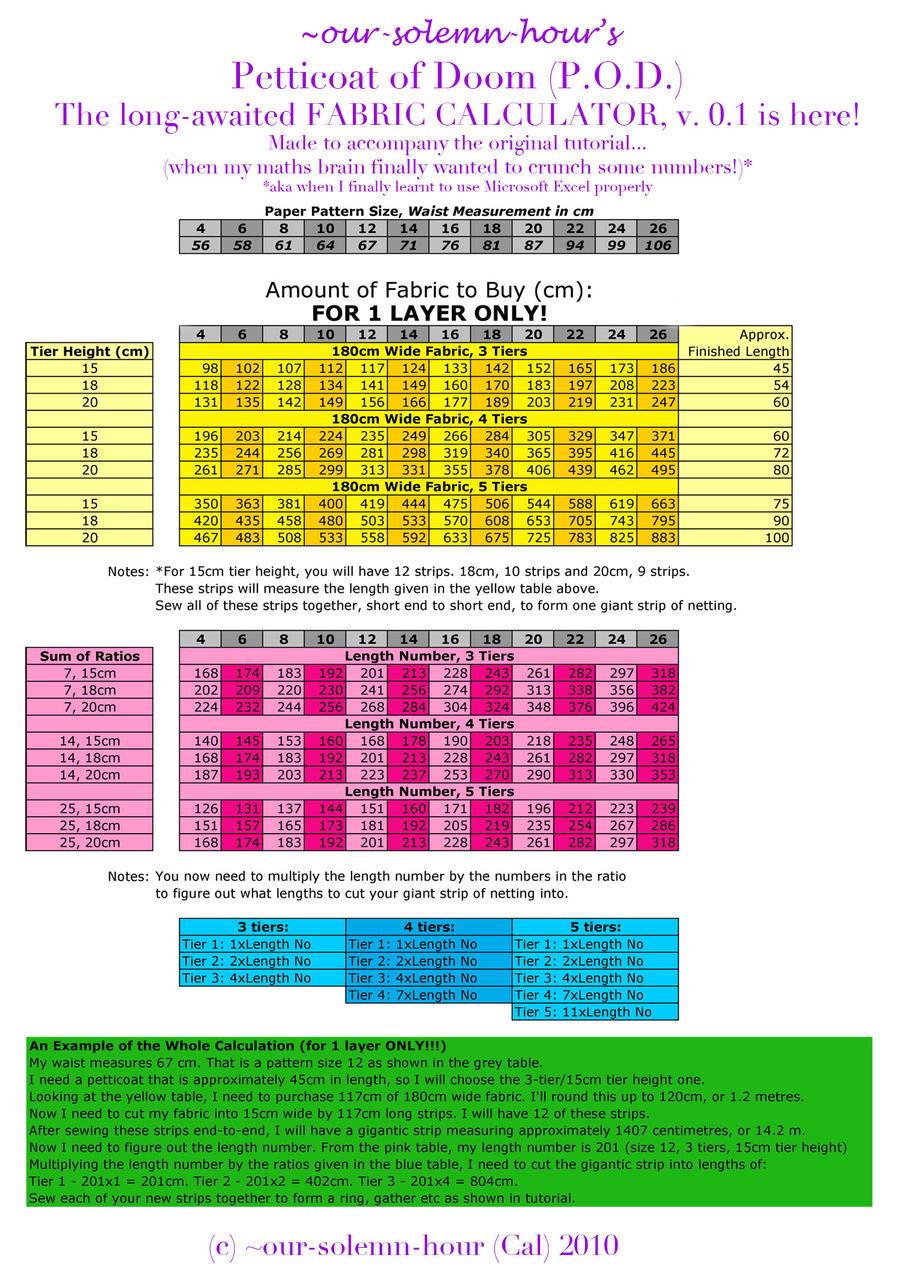 POD: Fabric Calculator by tanmei