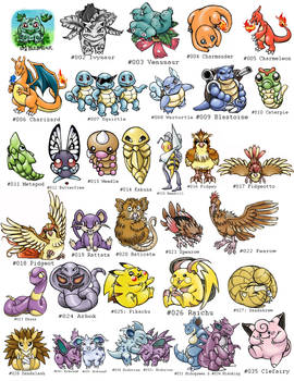 Pokemon Project