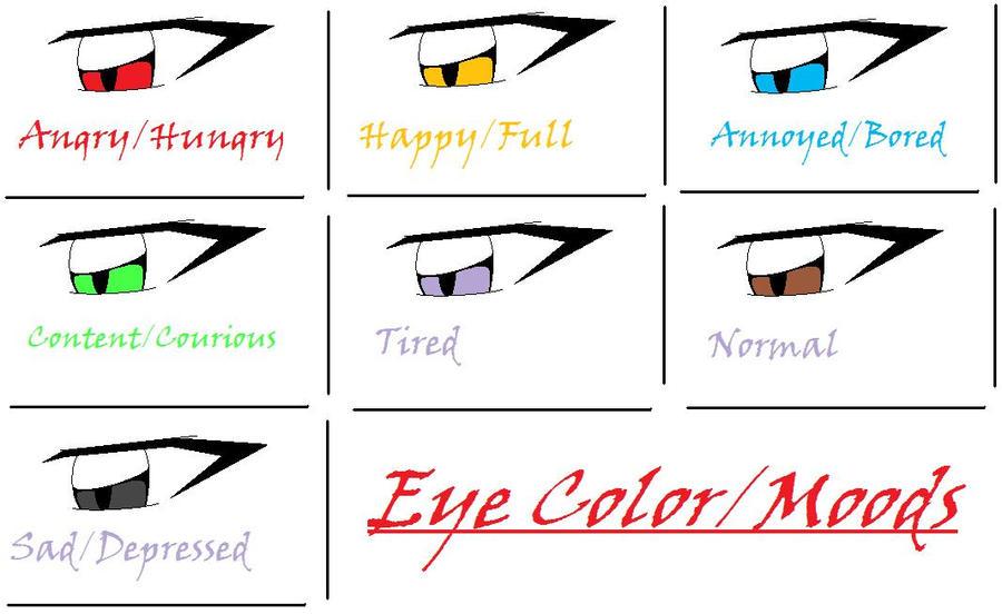 Colors Of Moods eye colors+moodssonya013 on deviantart