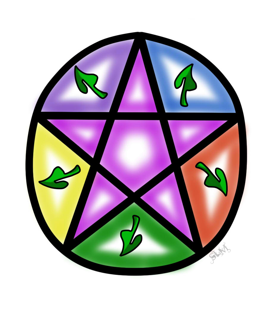 Displaying 20&gt Images For  Wiccan Pentagram Tattoos