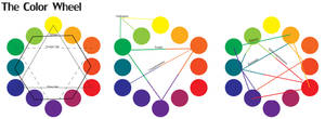 Color wheel color theory