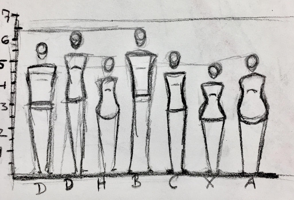 Oc Height Chart Base By