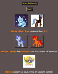 Analysis Anarchy Hunger Games - Day 7