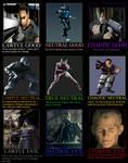 Resident Evil Alignment chart