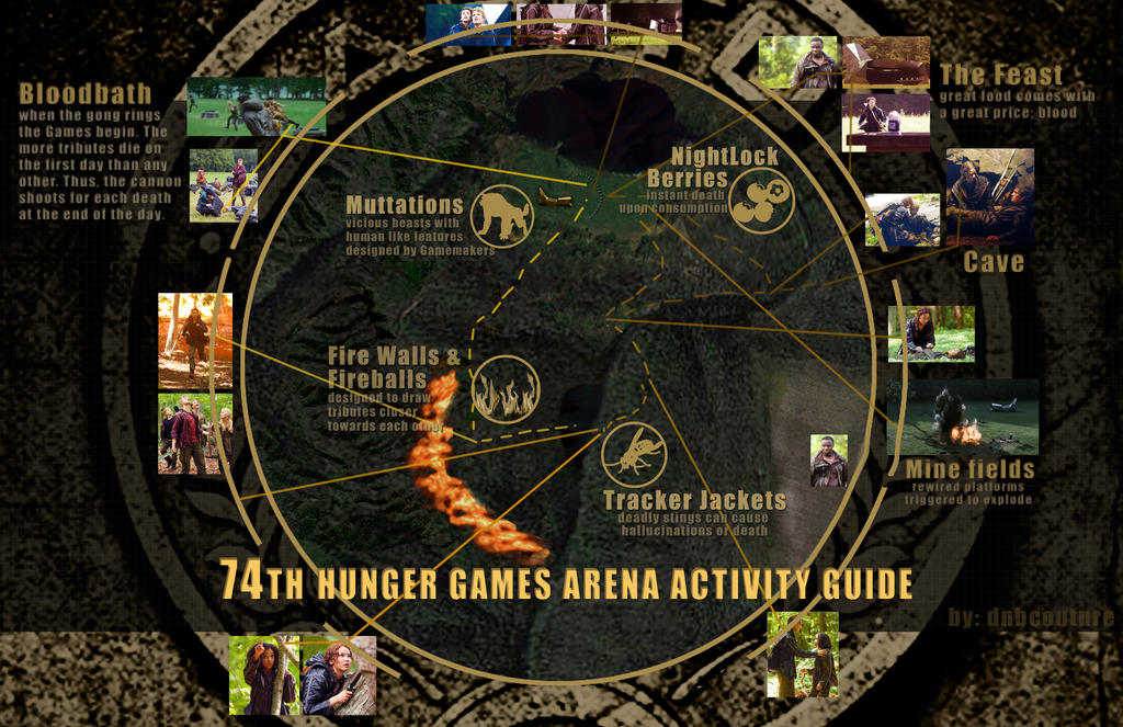 74th Hunger Games Arena and Activities by dnbcouture