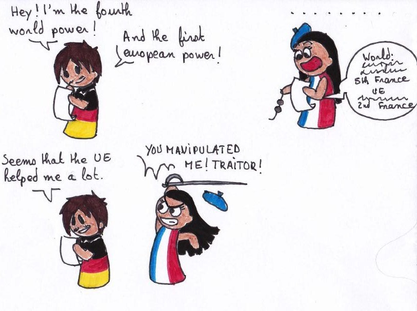 how to say french in german