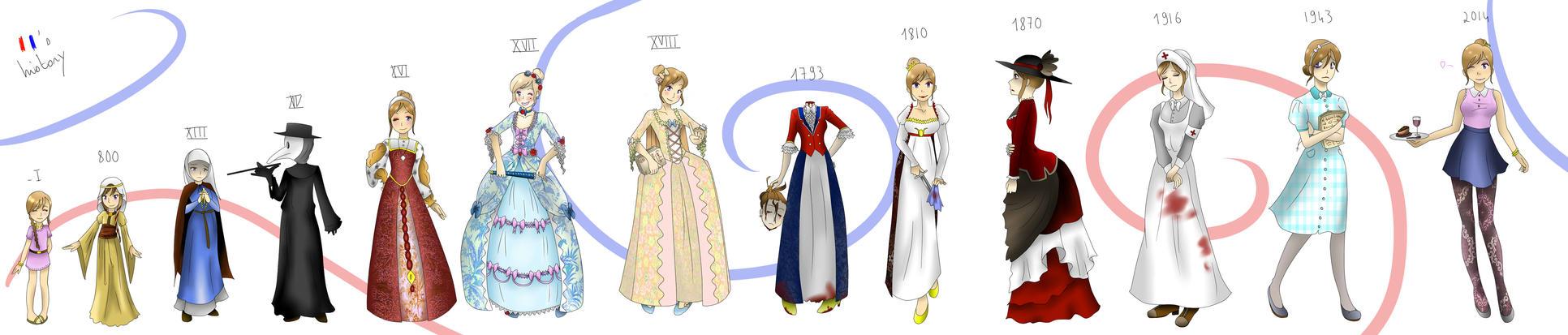 NyoFrance's History by Chisei-sensei