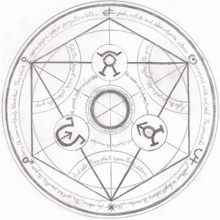 Human Transmutation Circle (Fullmetal Alchemist) by daniellearmouth on DeviantArt