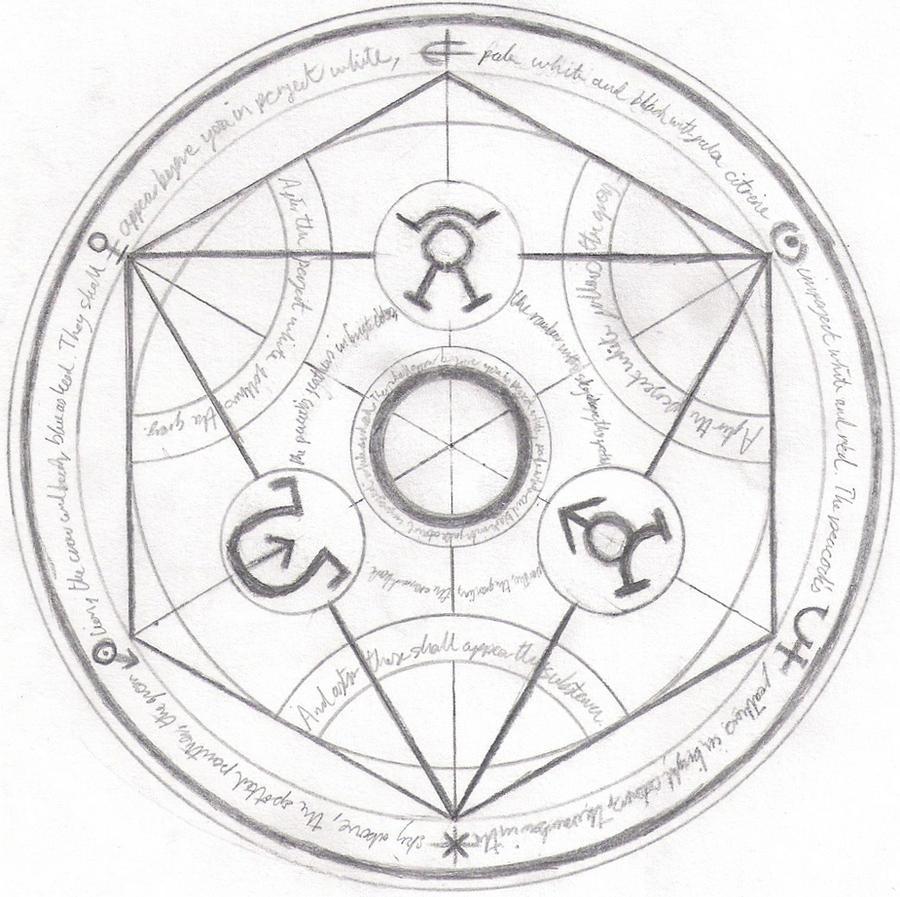 Human Transmutation Circle Fullmetal Alchemist By Daniellearmouth