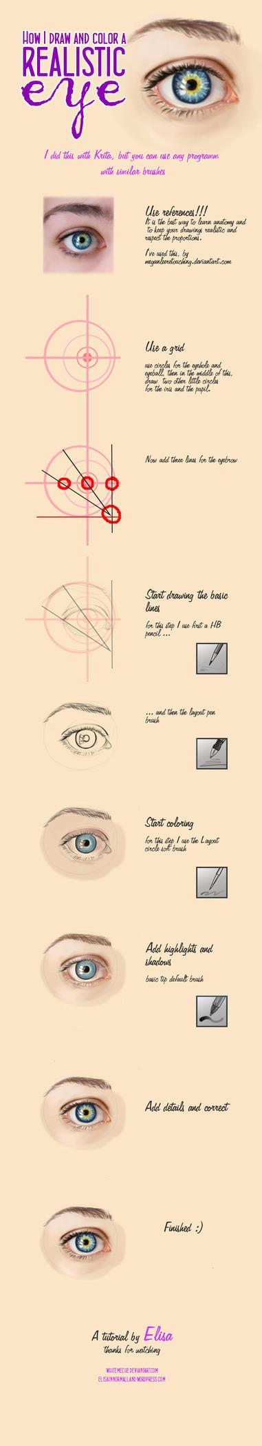 Eye tutorial by WhiteMeche