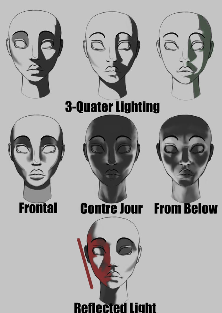 How Light affects the face by Aycasnis