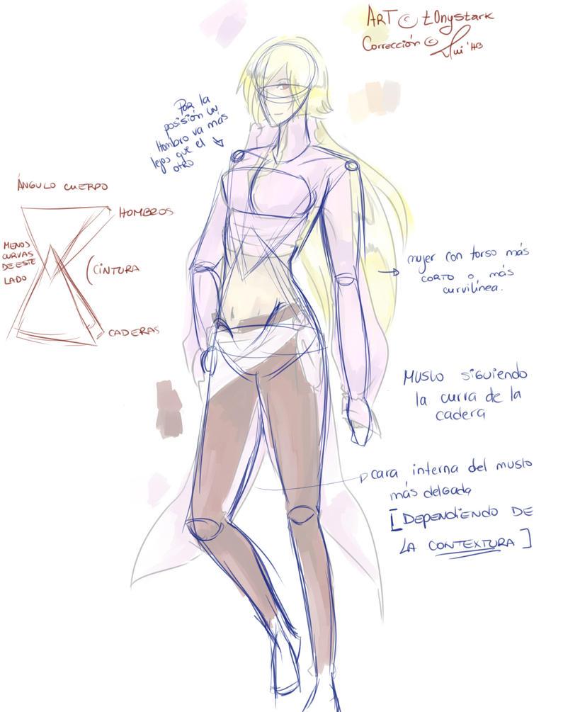 correccion ejercicio de anatomia- t0nystark by RuiHiroki on DeviantArt