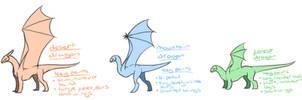 KoA: Dragon Types by ripple09