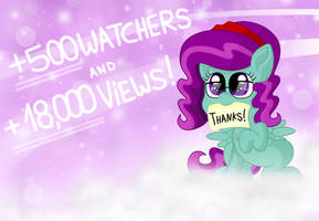 Thanks for the +500 Watchers!