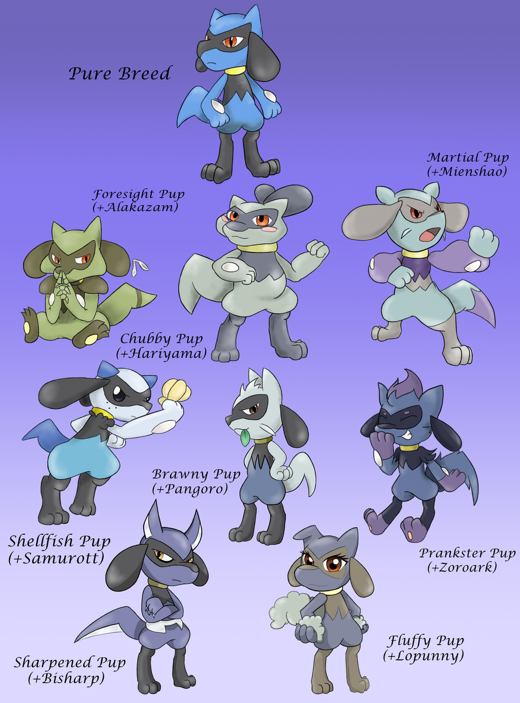 pokemon_mixed_breeds__riolu_by_call_of_t