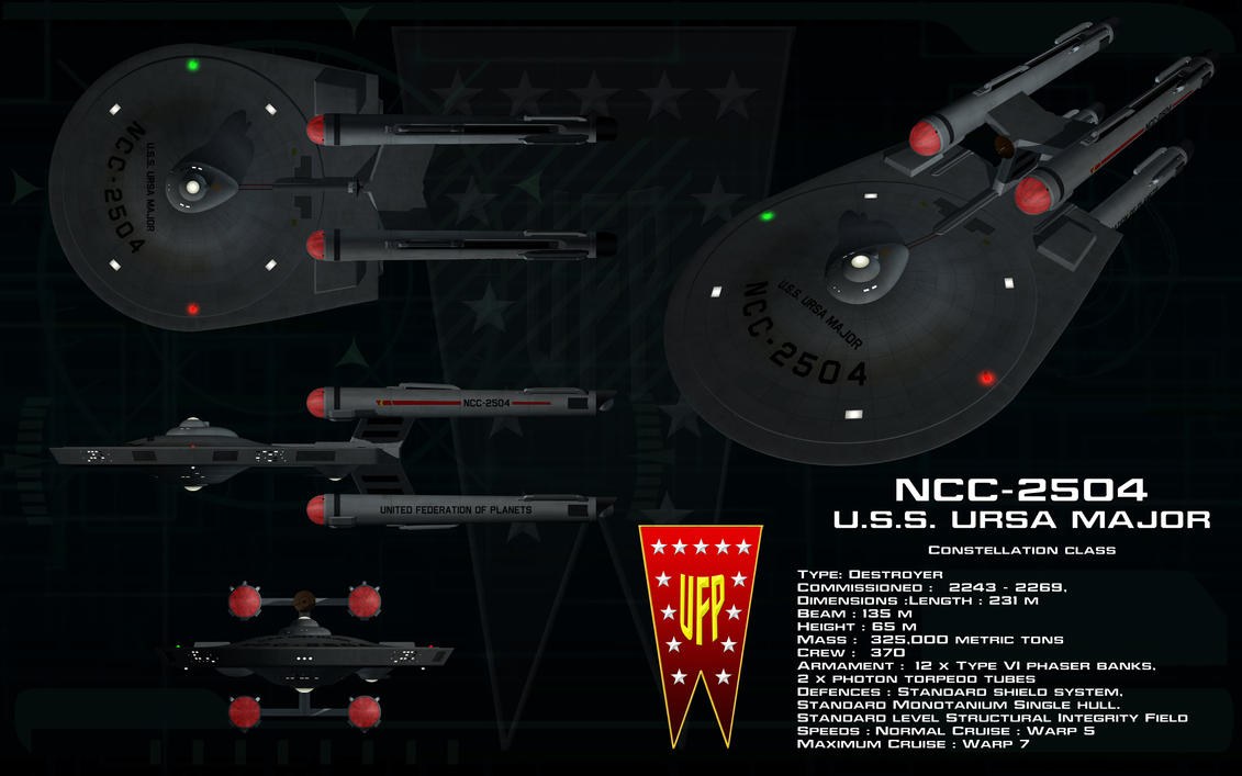 Constellation class ortho (TOS) - USS Ursa Major by unusualsuspex