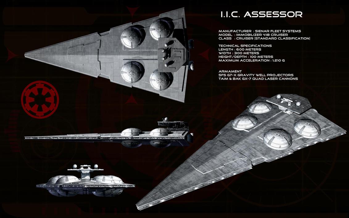 Imperial Interdictor Cruiser ortho - IIC Assessor by unusualsuspex