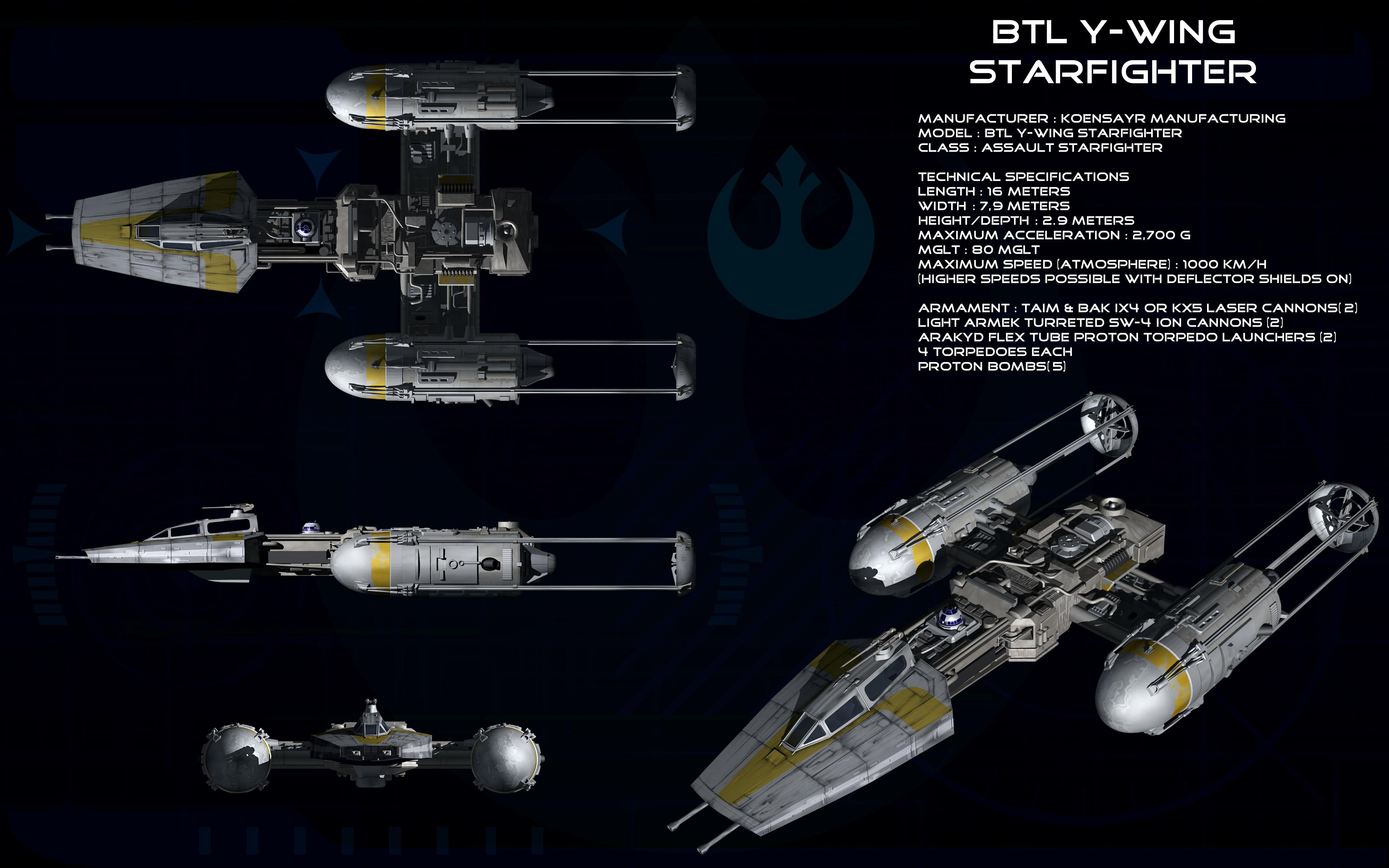 BTL Y-Wing ortho by unusualsuspex