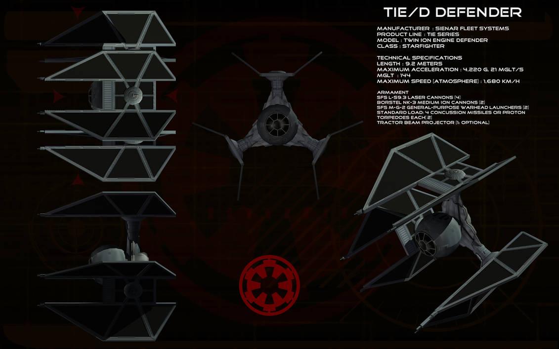 Tie D Defender Ortho By Unusualsuspex On Deviantart