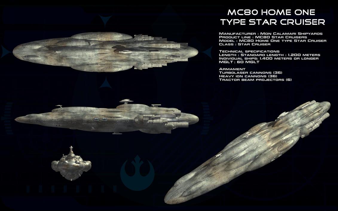 Home One Mon Calamari Star Cruiser 76