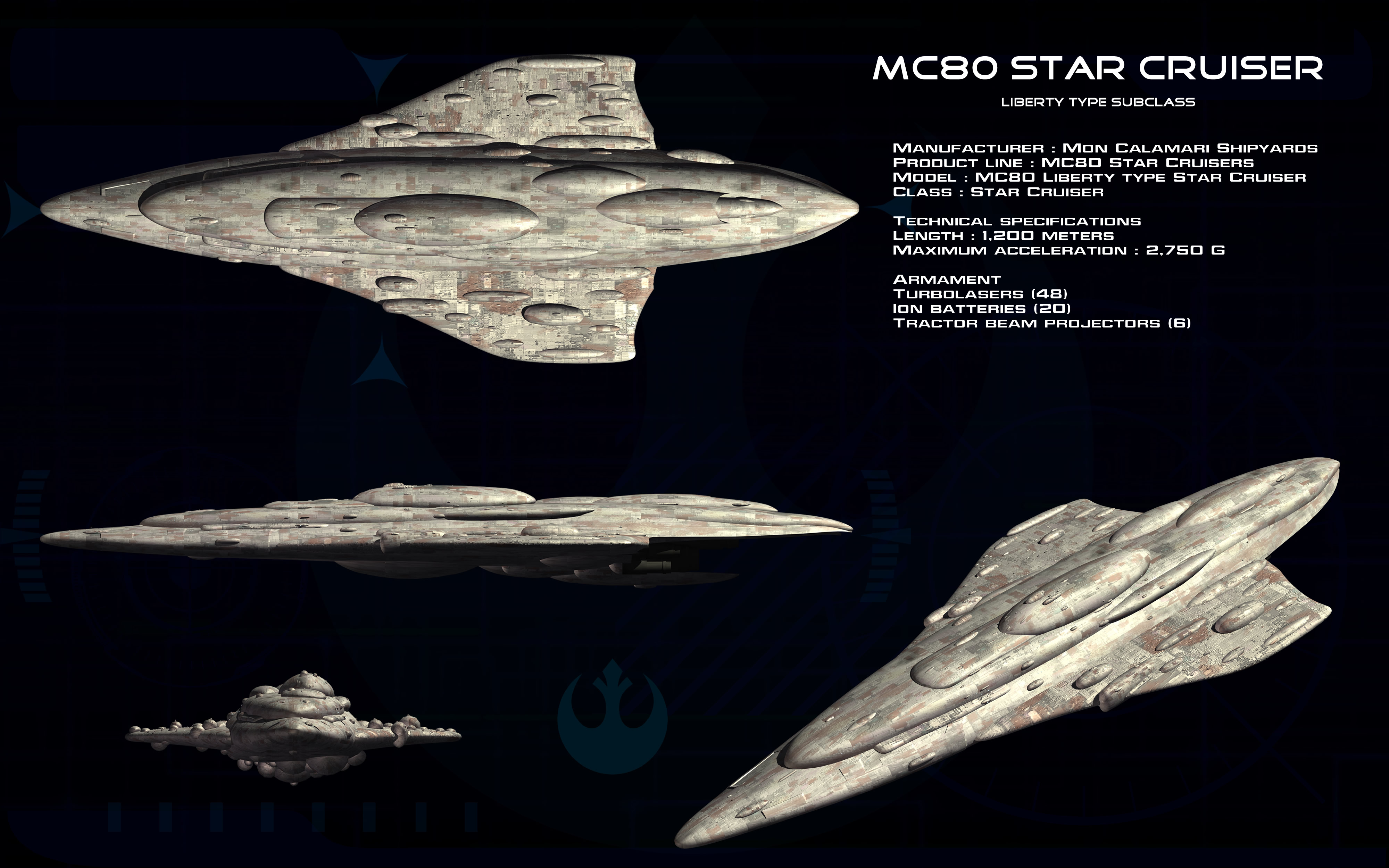Unpainted Isd Mon Cal Cruiser And Mon Cal Frig Page 2