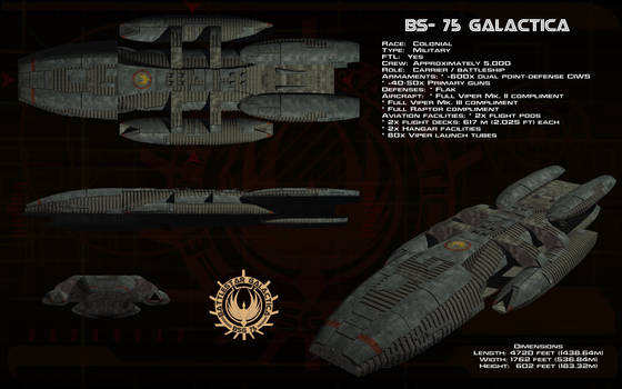 BS-75 Galactica ortho by unusualsuspex