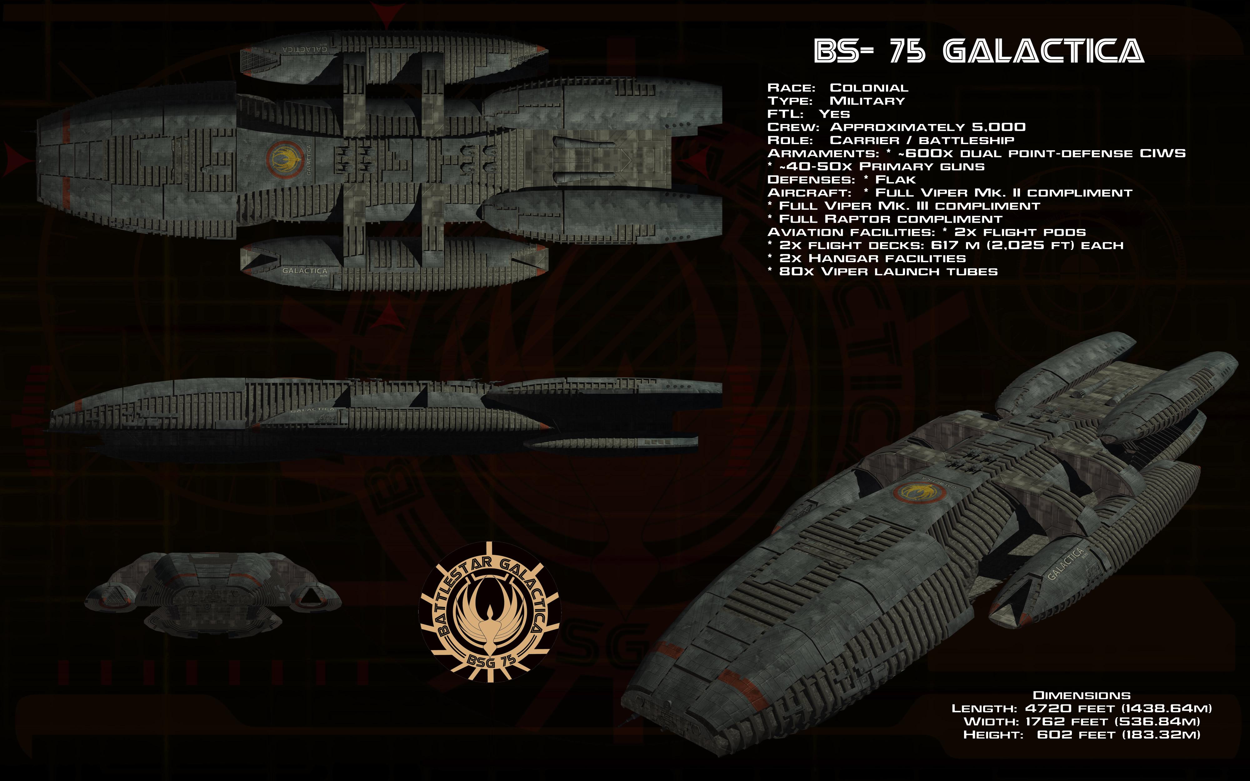 Bs Battlestar Galactica