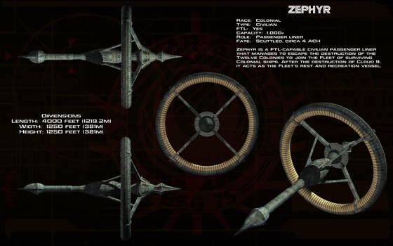 Zephyr ortho