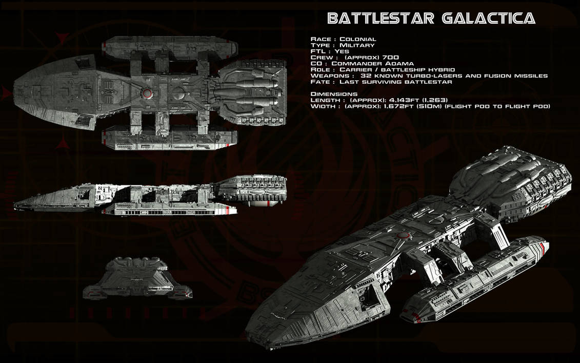 Battlestar Galactica (TOS) ortho [updated] by unusualsuspex