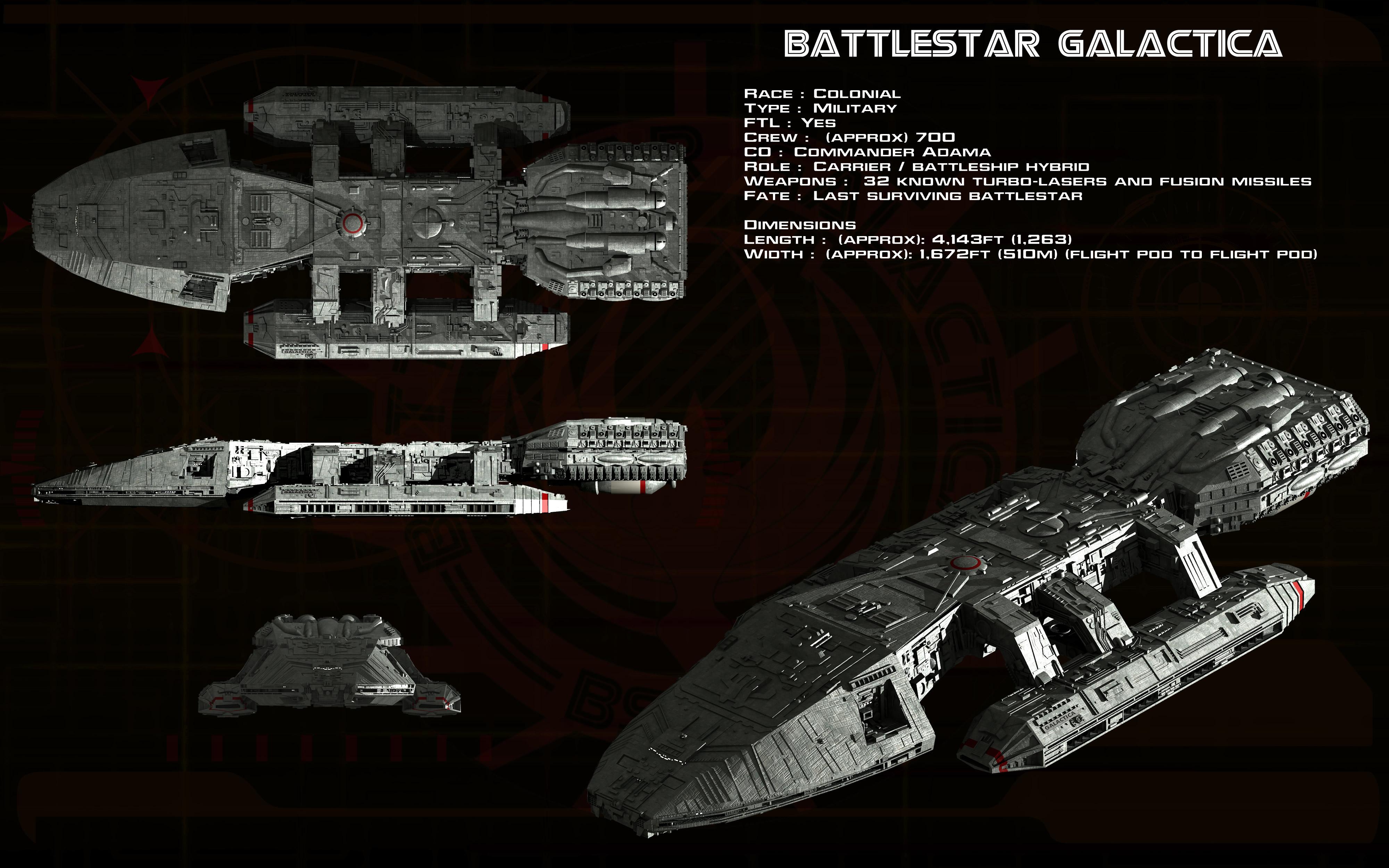 Battlestar Galactica (TOS) ortho [updated]