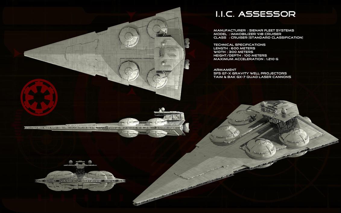Imperial Interdictor Cruiser ortho [update] by unusualsuspex