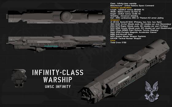 Infinity Class Warship ortho