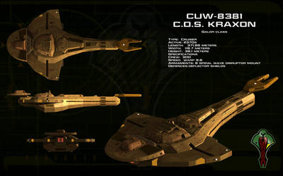 Galor class ortho [update]
