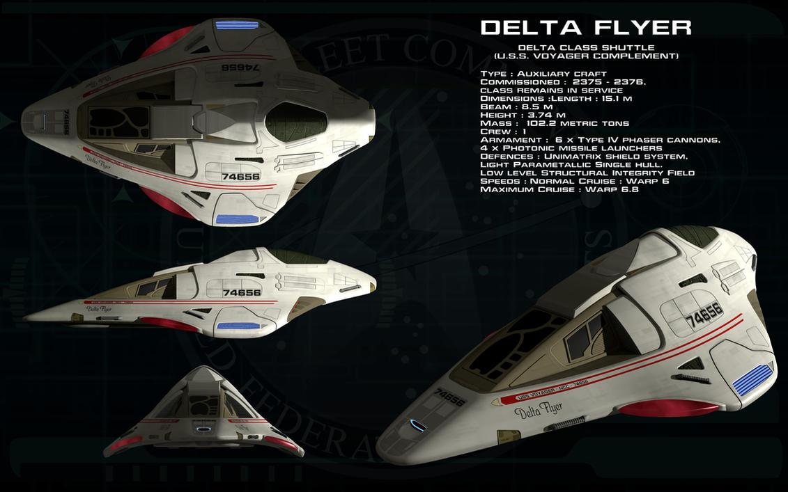 Delta Flyer Ortho Update By Unusualsuspex On Deviantart