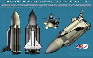 Shuttle Buran and Energia ortho [new] by unusualsuspex