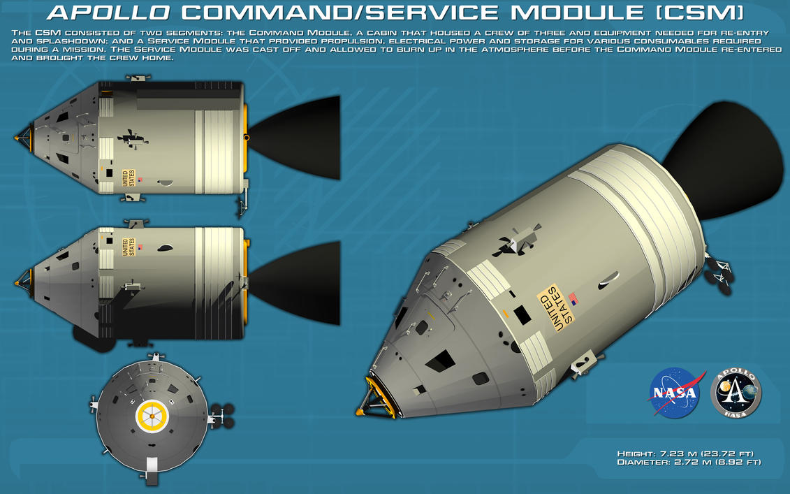 Apollo Command Module Dimensions