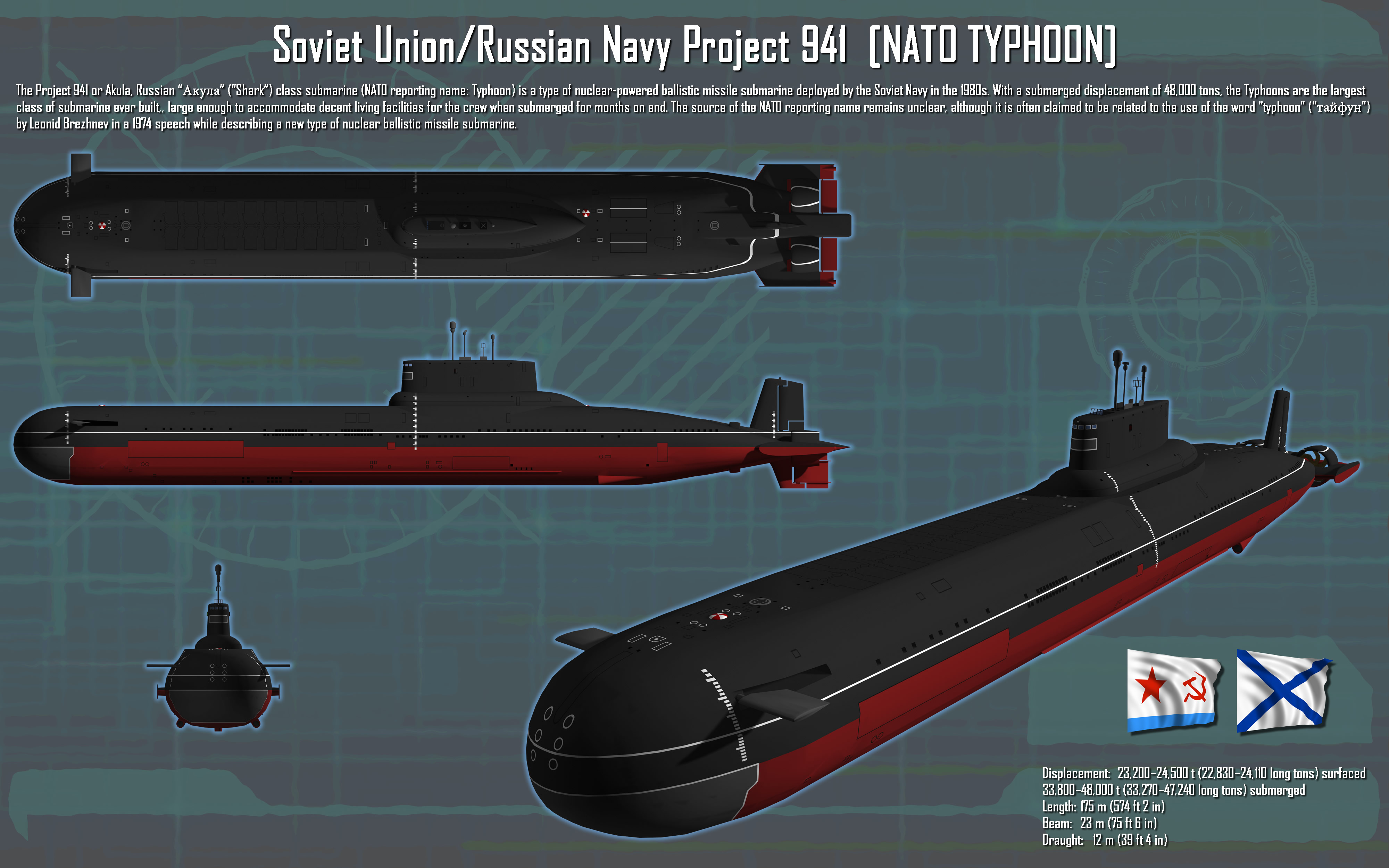 an analysis of submarines Comparative naval architecture analysis of diesel submarines by kai 0 torkelson submitted to the department of ocean engineering in partial fulfillment of the requirements for the degrees of master of.