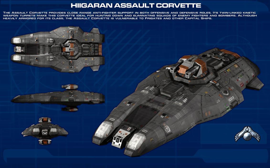 Hiigaran Battlecruiser Vs. Reaper Dreadnaught