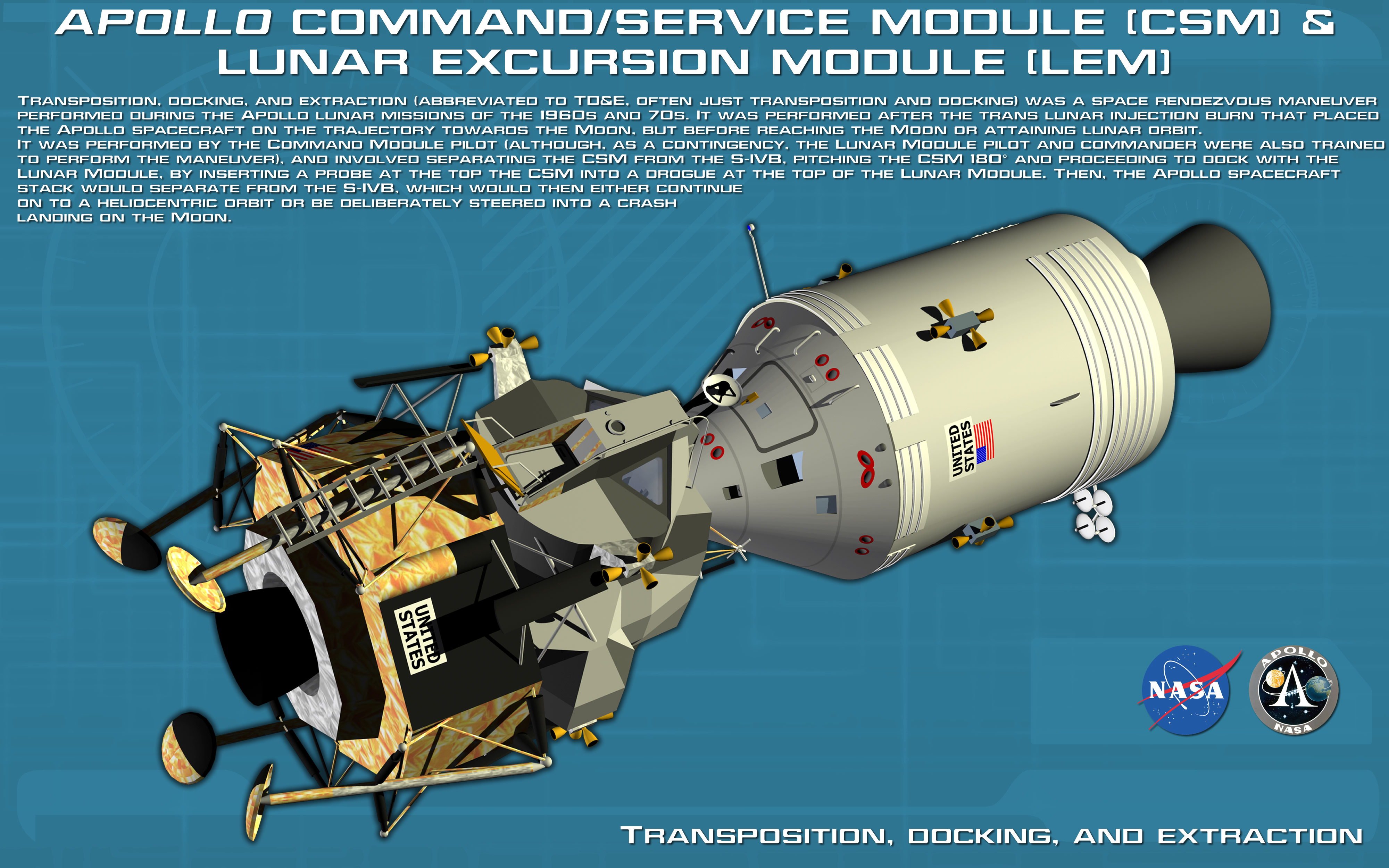 nasa apollo spacecraft command and service module news reference - photo #9