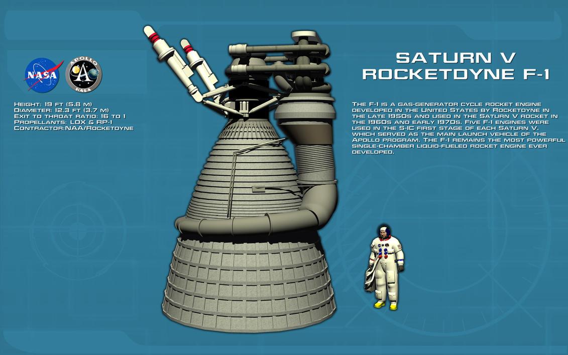 Saturn V Rocketdyne F1 Engine Tech Readout by