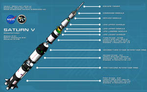 Saturn V Tech Readout [new] by unusualsuspex
