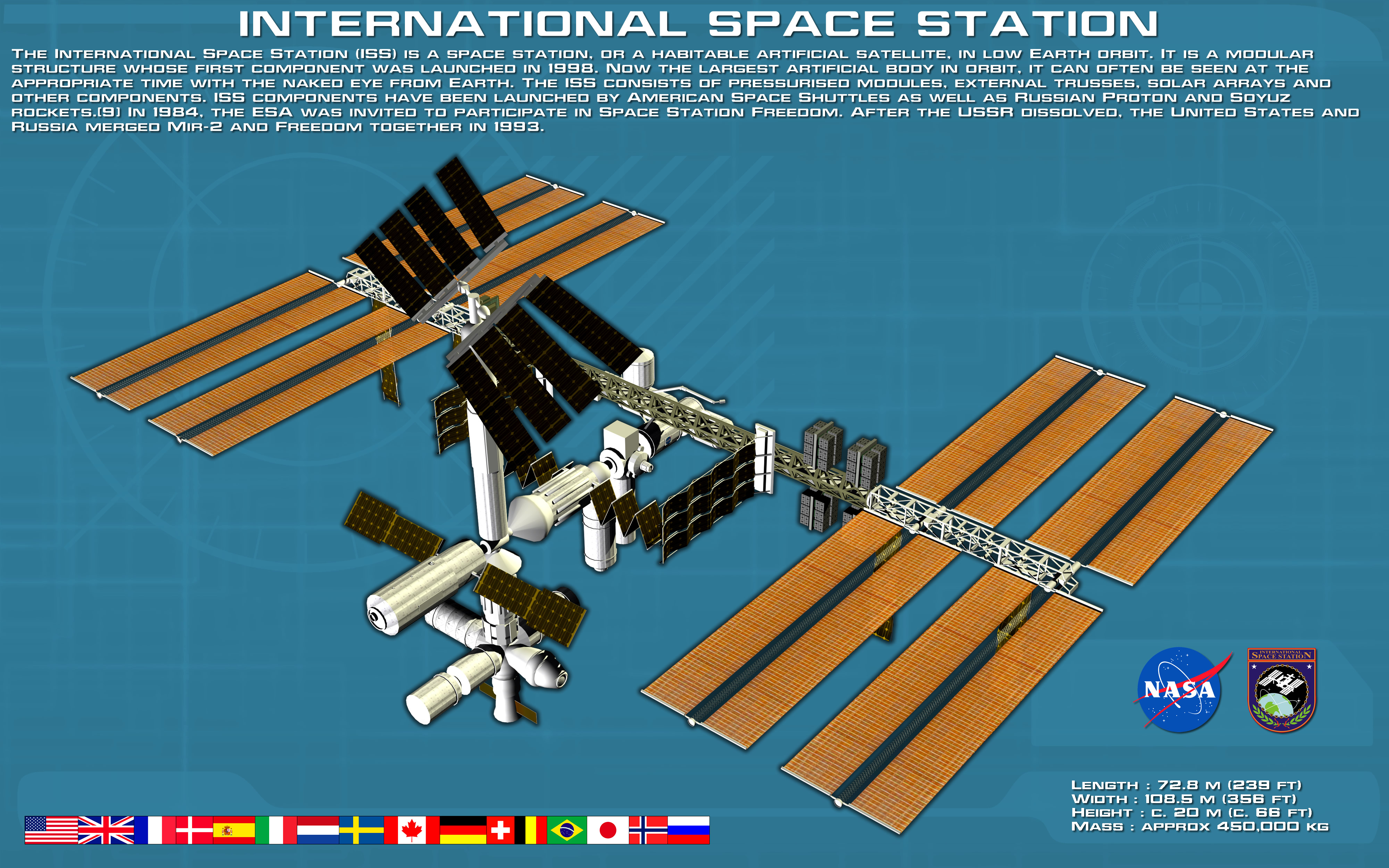 It's just an image of Priceless International Space Station Drawing
