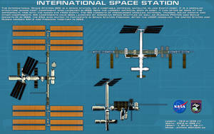 International Space Station ortho [1] [new] by unusualsuspex