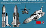 Shuttle Buran and Energia ortho [new] [update]