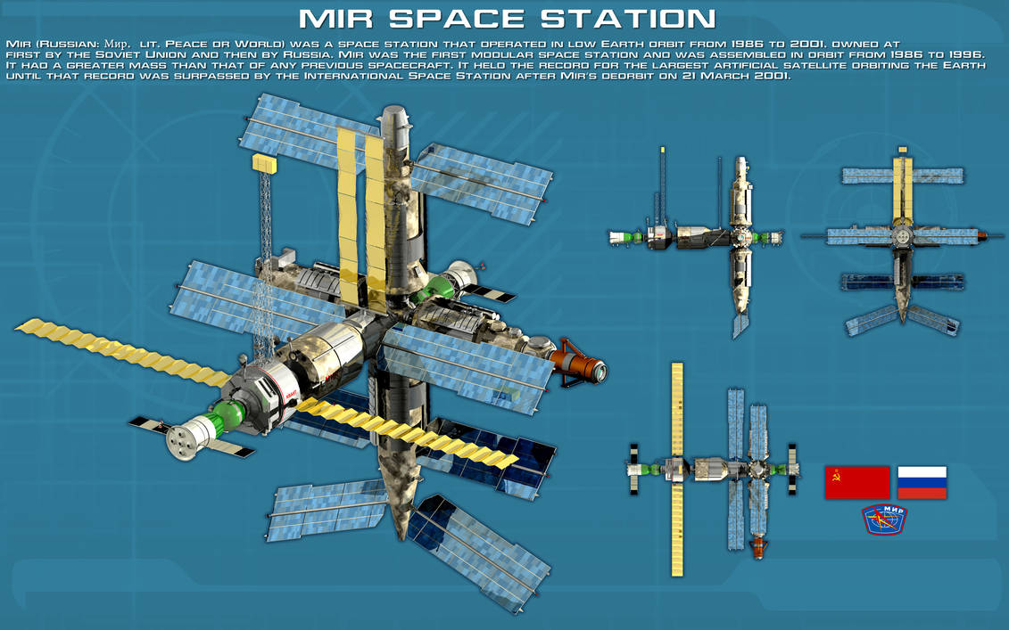 Soviet  Russian Space Station Mir Ortho  New  By